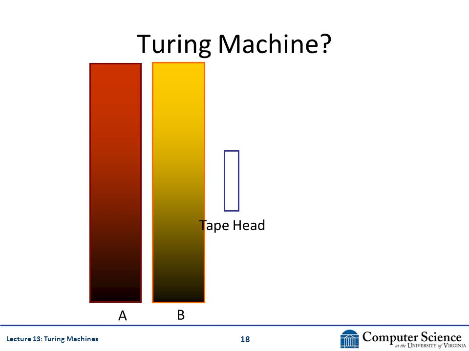 18 Lecture 13: Turing Machines Turing Machine? A B Tape Head