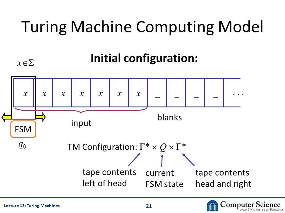 21 Lecture 13: Turing Machines Turing Machine Computing Model...