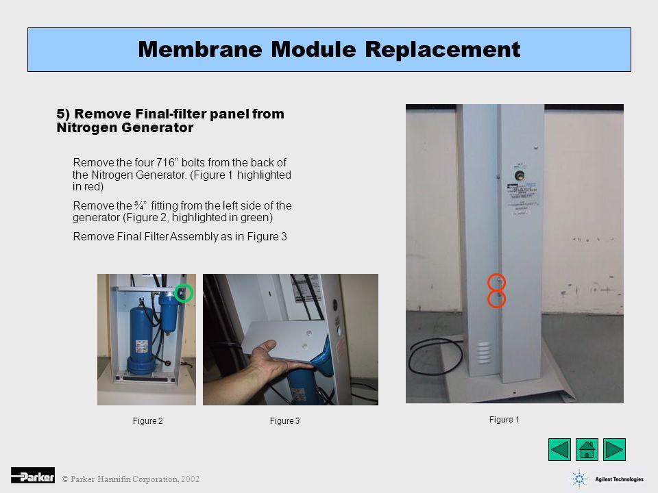 © Parker Hannifin Corporation, 2002 5) Remove Final-filter panel from Nitrogen Generator Membrane Module Replacement Figure 3Figure 2 Figure 1 Remove