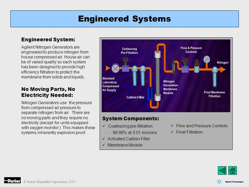 © Parker Hannifin Corporation, 2002 Carbon Filter Engineered Systems Engineered System: Agilent Nitrogen Generators are engineered to produce nitrogen