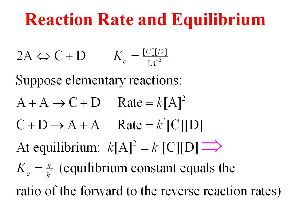 Reaction Rate and Equilibrium