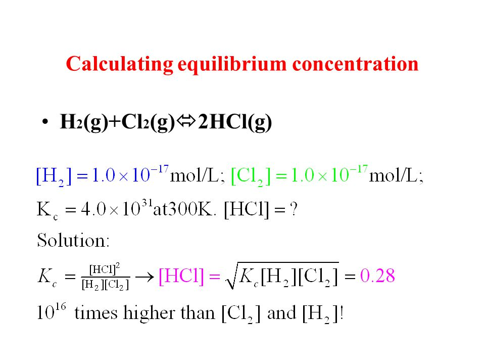 Calculating equilibrium concentration H 2 (g)+Cl 2 (g)  2HCl(g)