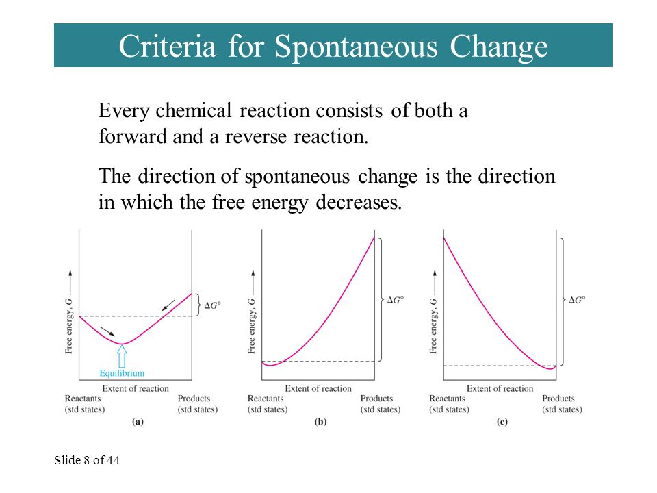 Slide 8 of 44 Criteria for Spontaneous Change Every chemical reaction consists of both a forward and a reverse reaction.