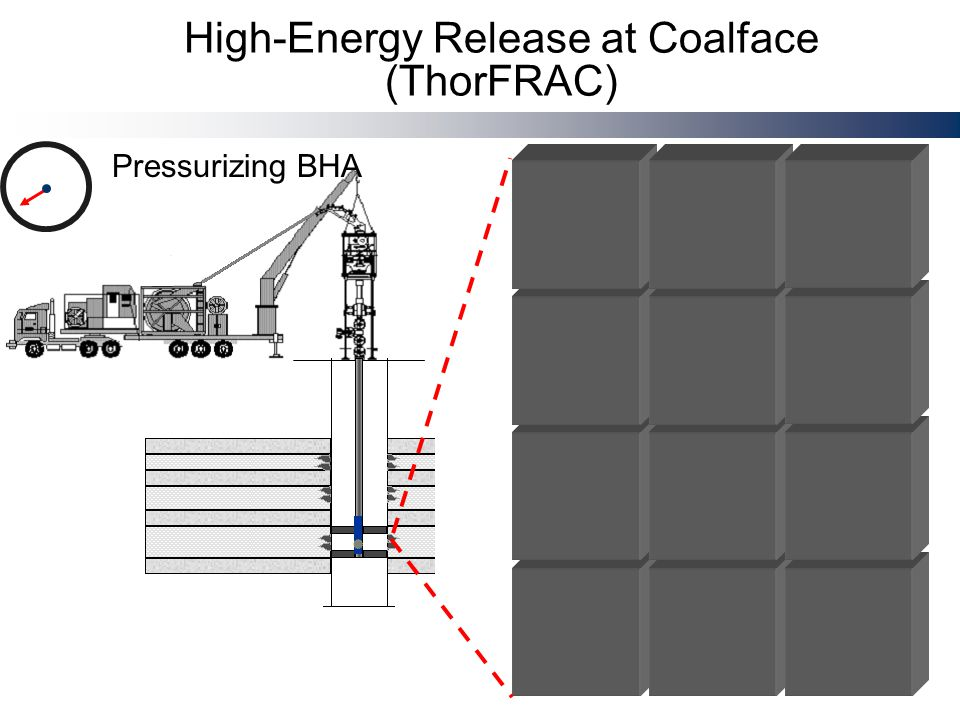 Pressurizing BHA High-Energy Release at Coalface (ThorFRAC)