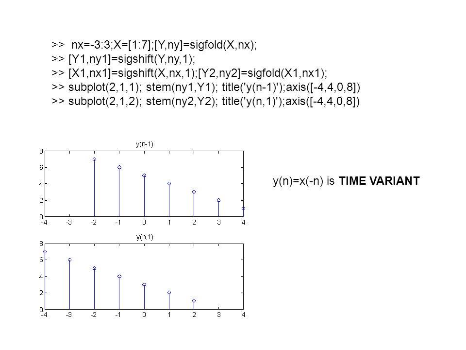 >> nx=-3:3;X=[1:7];[Y,ny]=sigfold(X,nx); >> [Y1,ny1]=sigshift(Y,ny,1); >> [X1,nx1]=sigshift(X,nx,1);[Y2,ny2]=sigfold(X1,nx1); >> subplot(2,1,1); stem(
