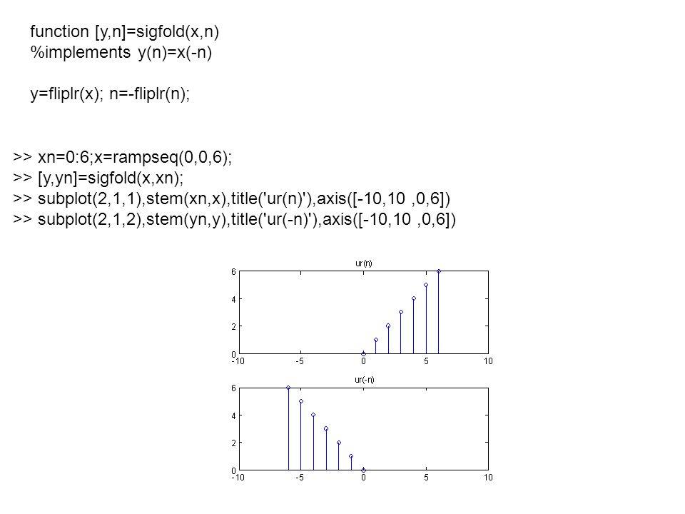 function [y,n]=sigfold(x,n) %implements y(n)=x(-n) y=fliplr(x); n=-fliplr(n); >> xn=0:6;x=rampseq(0,0,6); >> [y,yn]=sigfold(x,xn); >> subplot(2,1,1),s