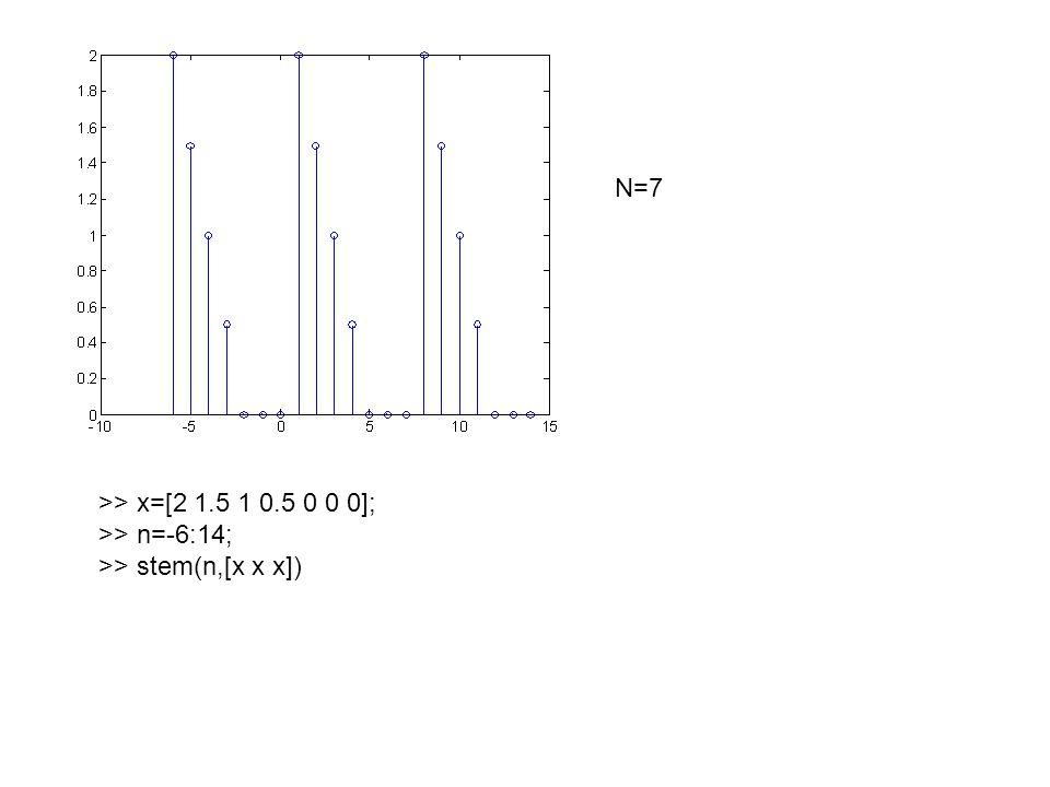 N=7 >> x=[2 1.5 1 0.5 0 0 0]; >> n=-6:14; >> stem(n,[x x x])