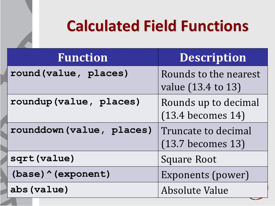 Calculated Field Functions 8 FunctionDescription round(value, places) Rounds to the nearest value (13.4 to 13) roundup(value, places) Rounds up to dec