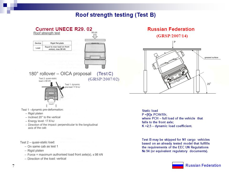 Roof strength testing (Test B) Static load P =[К]х PCH≤10т, where PCH – full load of the vehicle that falls to the front axle; K =2,5 – dynamic load coefficient.