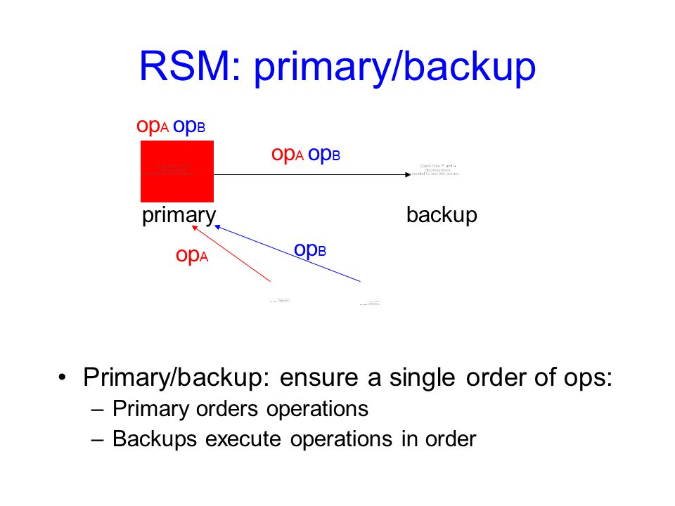 RSM: primary/backup Primary/backup: ensure a single order of ops: –Primary orders operations –Backups execute operations in order op A op B primarybackup op A op B