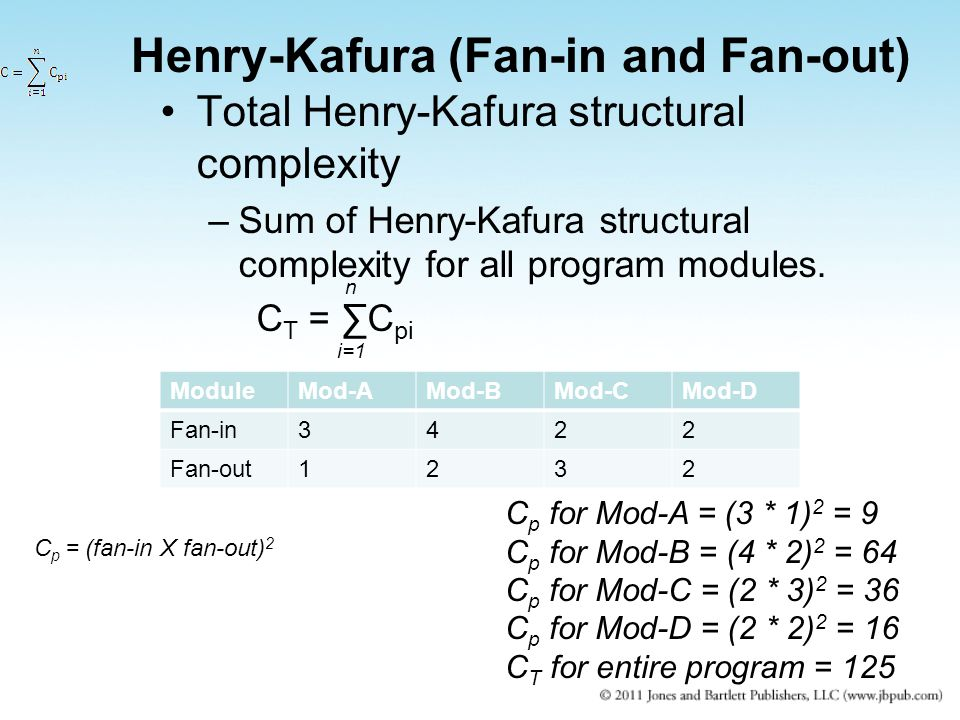 Henry-Kafura (Fan-in and Fan-out) Total Henry-Kafura structural complexity –Sum of Henry-Kafura structural complexity for all program modules. C T = ∑