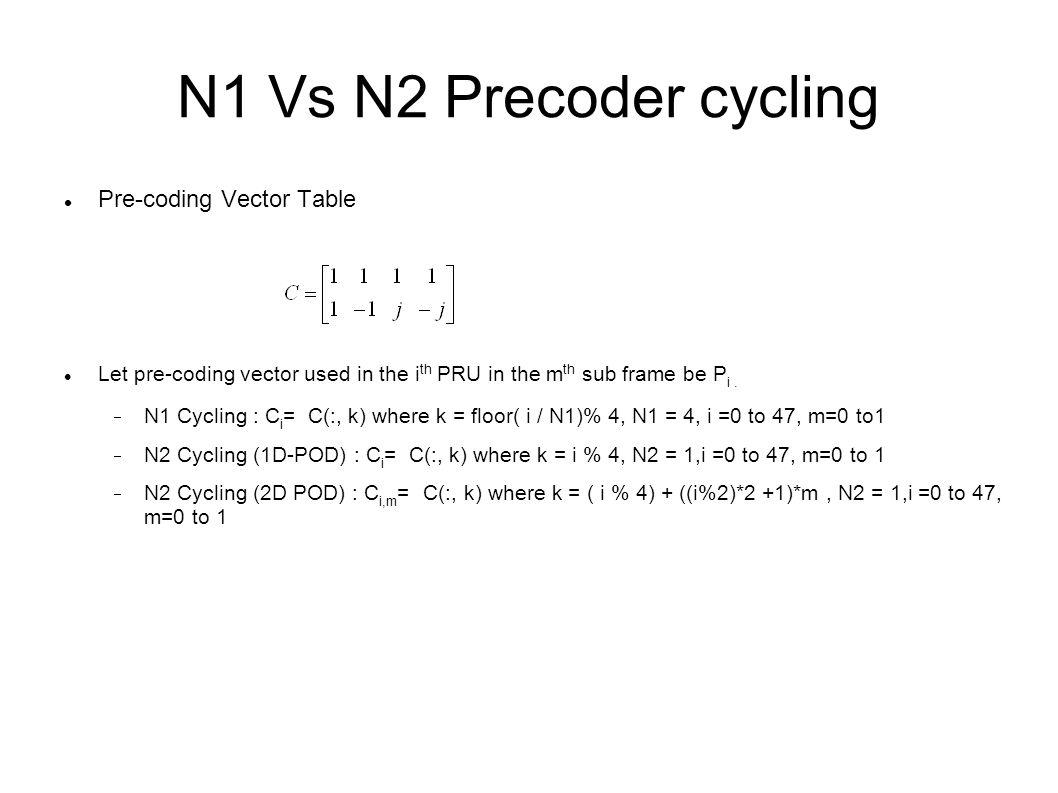 N1 Vs N2 precoder cycling Examples of precoder cyling in two subframes Ci C0C1 C2 C3 C0 N1 cycling N2 Cycling (2D-POD) C0 C1 C2 C3 N2 Cycling (1D-POD) PRU(i,0)PRU(i,1) PRU(i+1,0)PRU(i+1,1) PRU(i+2,0)PRU(i+2,1) PRU(i+3,0)PRU(i+3,1)