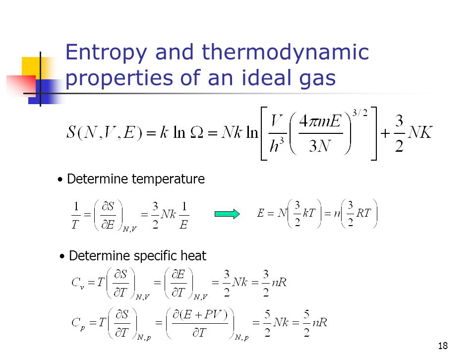 18 Entropy and thermodynamic properties of an ideal gas Determine temperature Determine specific heat
