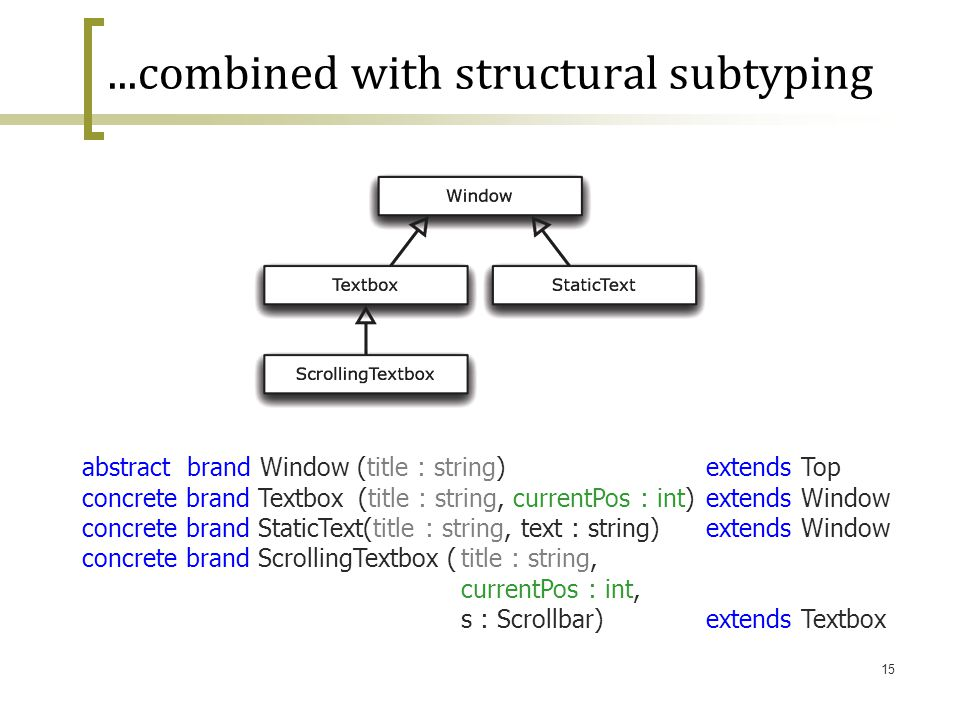 15...combined with structural subtyping abstract brand Window (title : string)extends Top concrete brand Textbox (title : string, currentPos : int) ex