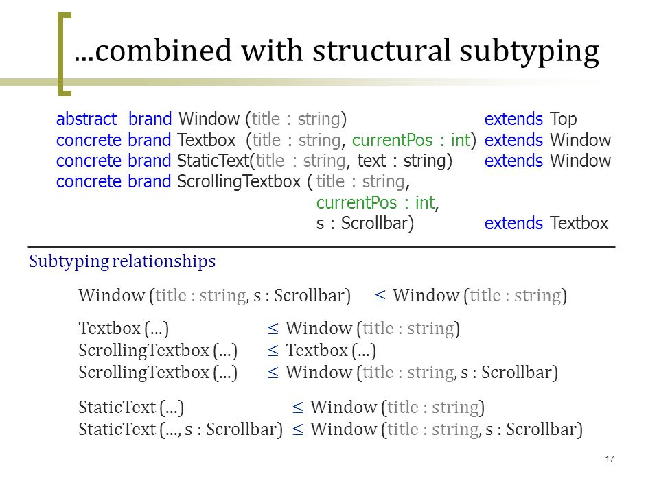17...combined with structural subtyping abstract brand Window (title : string)extends Top concrete brand Textbox (title : string, currentPos : int) extends Window concrete brand StaticText(title : string, text : string)extends Window concrete brand ScrollingTextbox (title : string, currentPos : int, s : Scrollbar) extends Textbox Subtyping relationships Window (title : string, s : Scrollbar)  Window (title : string) Textbox (...)  Window (title : string) ScrollingTextbox (...)  Textbox (...) ScrollingTextbox (...)  Window (title : string, s : Scrollbar) StaticText (...)  Window (title : string) StaticText (..., s : Scrollbar)  Window (title : string, s : Scrollbar)