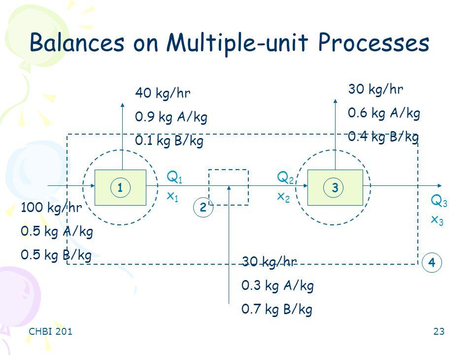 CHBI 20123 Balances on Multiple-unit Processes 13 2 4 100 kg/hr 0.5 kg A/kg 0.5 kg B/kg 30 kg/hr 0.3 kg A/kg 0.7 kg B/kg 40 kg/hr 0.9 kg A/kg 0.1 kg B/kg 30 kg/hr 0.6 kg A/kg 0.4 kg B/kg Q3x3Q3x3 Q2x2Q2x2 Q1x1Q1x1