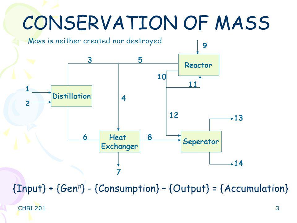 CHBI 2013 CONSERVATION OF MASS Distillation Heat Exchanger Reactor Seperator 1 2 6 7 8 13 14 12 11 10 4 53 9 {Input} + {Gen n } - {Consumption} – {Output} = {Accumulation} Mass is neither created nor destroyed