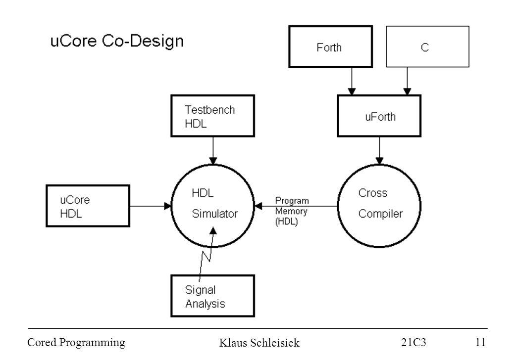 Klaus Schleisiek 21C3 Cored Programming11