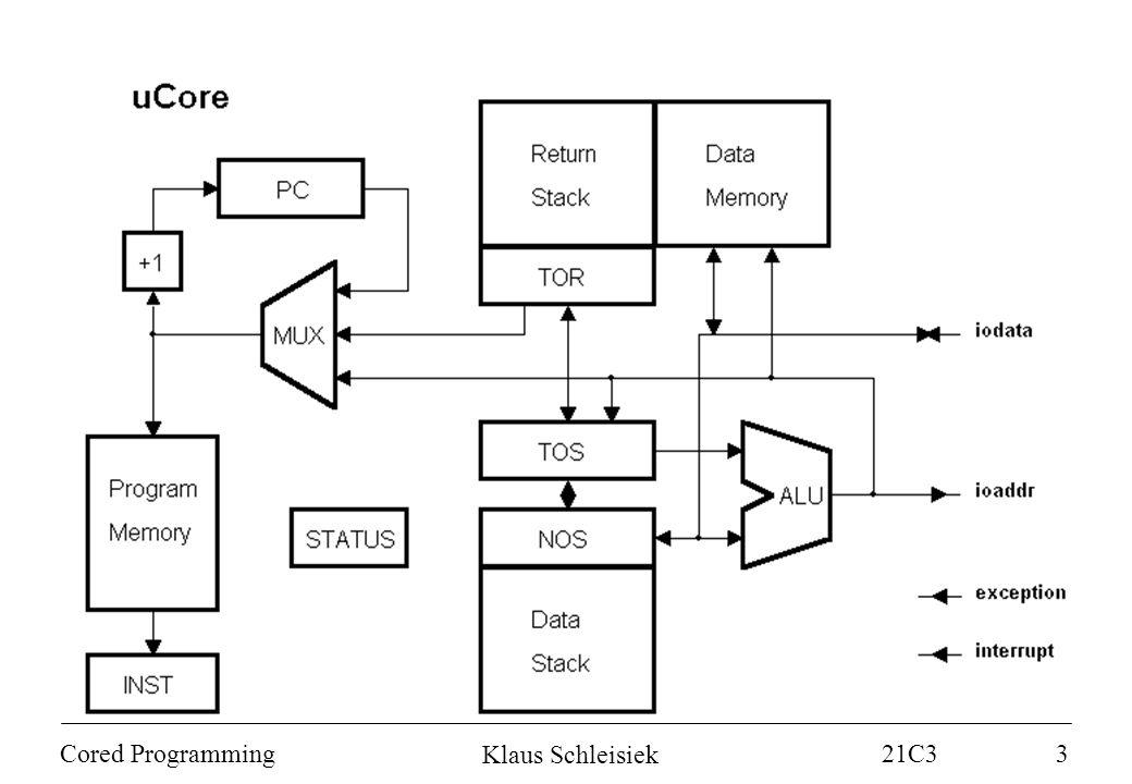 Klaus Schleisiek 21C3 Cored Programming3