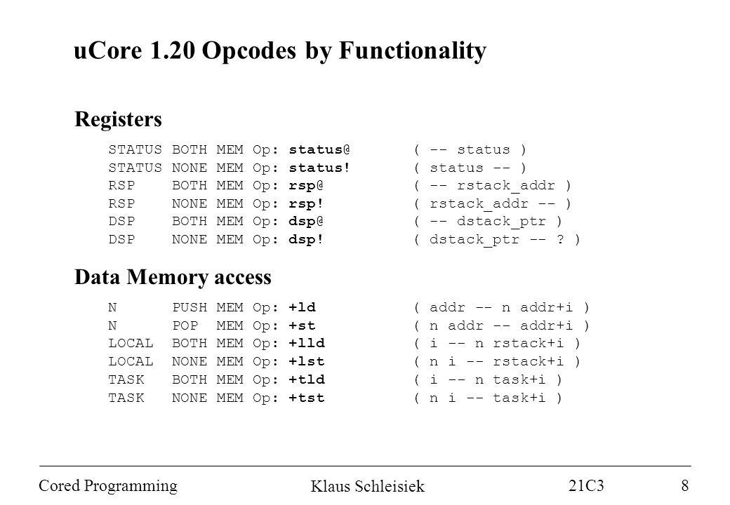 Klaus Schleisiek 21C3 Cored Programming9 uCore 1.20 Opcodes by Functionality Exits ALWAYS NONE BRA Op: exit( -- ) ZERO NONE BRA Op: z-exit( flag -- ) NZERO NONE BRA Op: nz-exit( flag -- ) SIGN NONE BRA Op: s-exit( -- ) NSIGN NONE BRA Op: ns-exit( -- ) NOVL NONE BRA Op: no-exit( -- ) NCARRY NONE BRA Op: nc-exit( -- ) Branches ALWAYS POP BRA Op: branch( offset -- ) ZERO POP BRA Op: z-branch( offset -- ) NZERO POP BRA Op: nz-branch( offset -- ) SIGN POP BRA Op: s-branch( offset -- ) NSIGN POP BRA Op: ns-branch( offset -- ) NOVL POP BRA Op: no-branch( offset -- ) NCARRY POP BRA Op: nc-branch( offset -- )