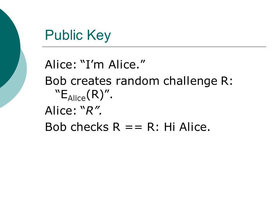 Public Key Alice: I'm Alice. Bob creates random challenge R: E Alice (R) .