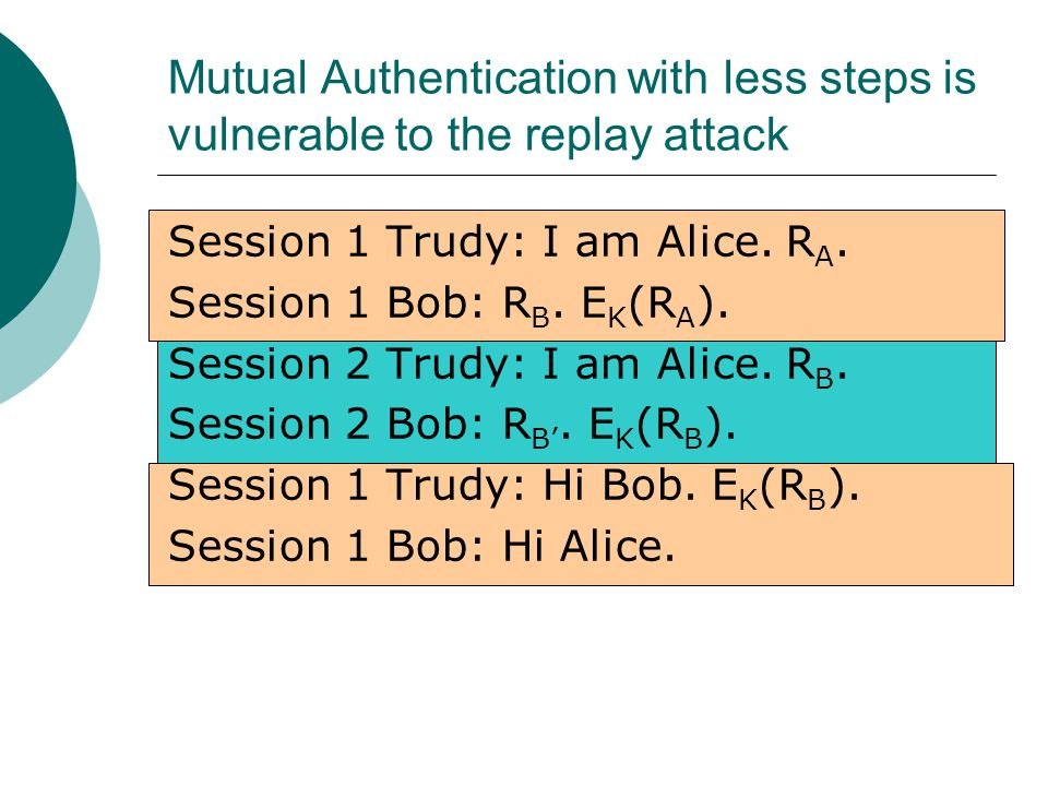Mutual Authentication with less steps is vulnerable to the replay attack Session 1 Trudy: I am Alice. R A. Session 1 Bob: R B. E K (R A ). Session 2 T