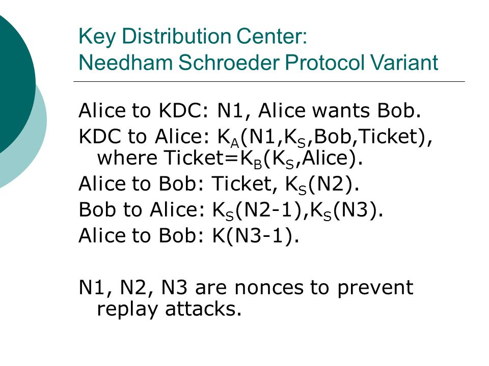 Key Distribution Center: Needham Schroeder Protocol Variant Alice to KDC: N1, Alice wants Bob. KDC to Alice: K A (N1,K S,Bob,Ticket), where Ticket=K B