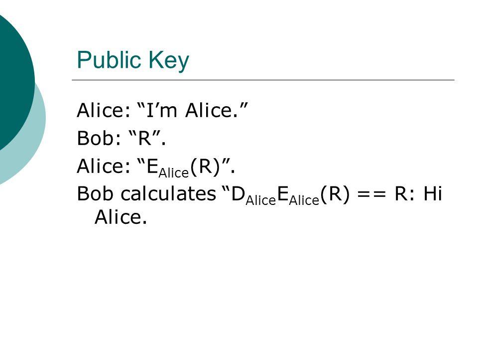 Public Key Alice: I'm Alice. Bob: R . Alice: E Alice (R) .