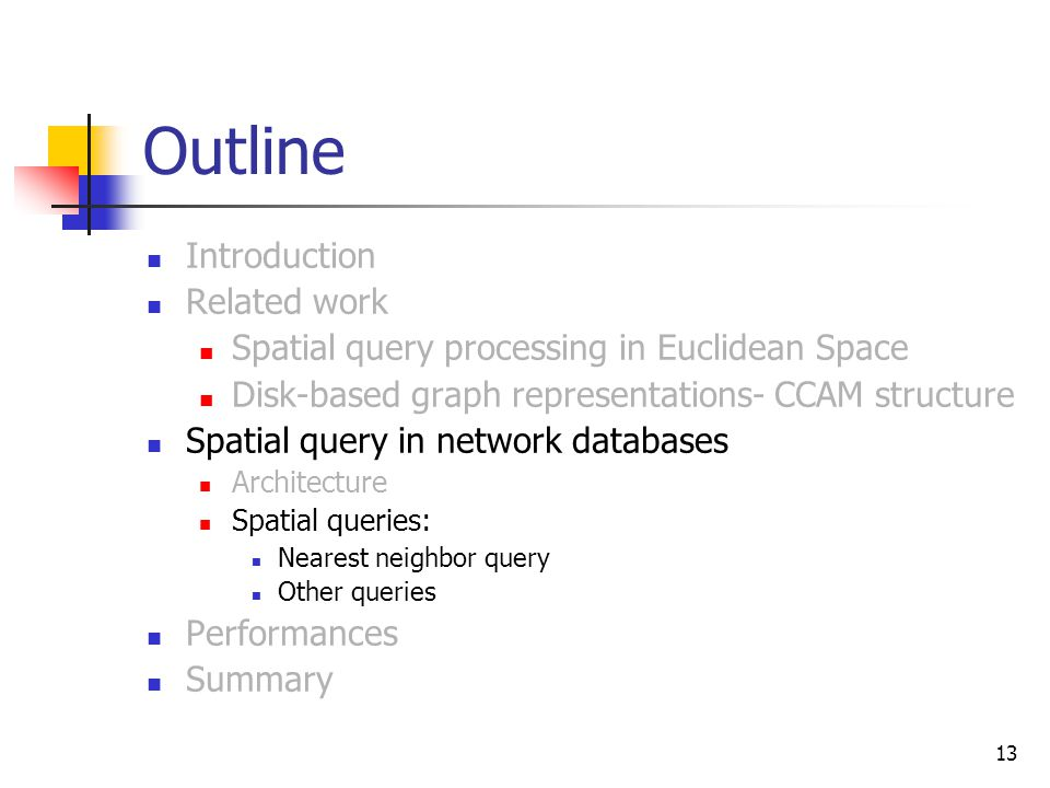 13 Outline Introduction Related work Spatial query processing in Euclidean Space Disk-based graph representations- CCAM structure Spatial query in net