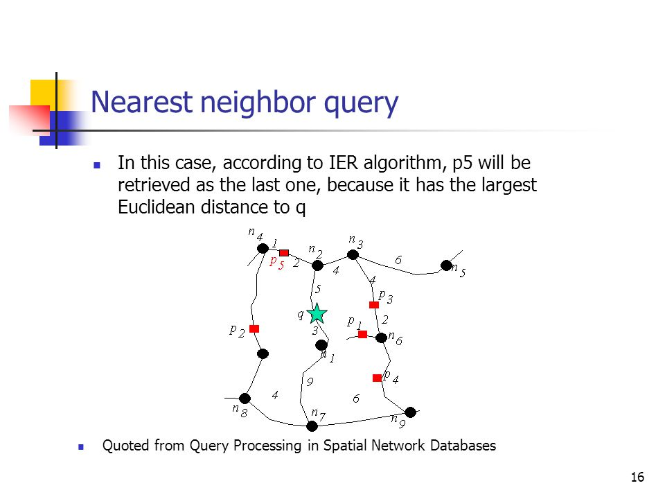 16 Nearest neighbor query In this case, according to IER algorithm, p5 will be retrieved as the last one, because it has the largest Euclidean distanc