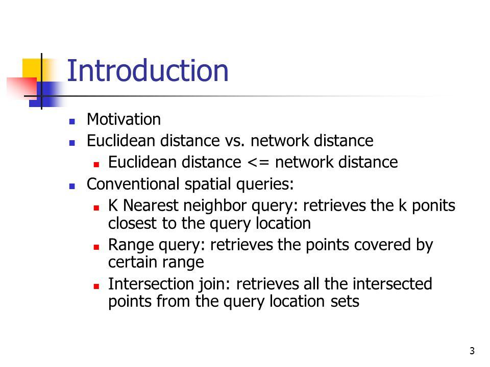 3 Introduction Motivation Euclidean distance vs.