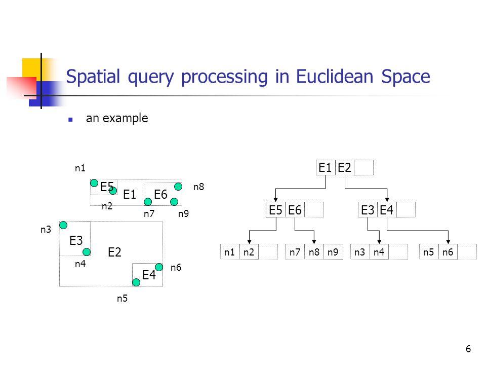 6 Spatial query processing in Euclidean Space an example n1 n3 n4 n6 n8 E1E2 E3 E4 n2 n5 n7 E5 E6E1 E2 n9 E5E6E3E4 n1n2n7n8n9n3n4n5n6