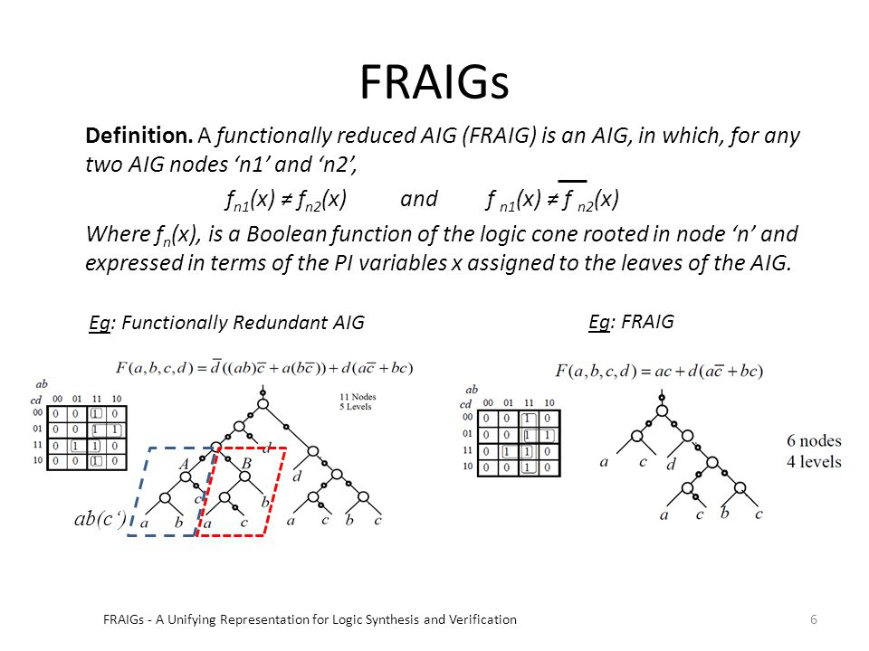 FRAIGs FRAIGs are semi-canonical.