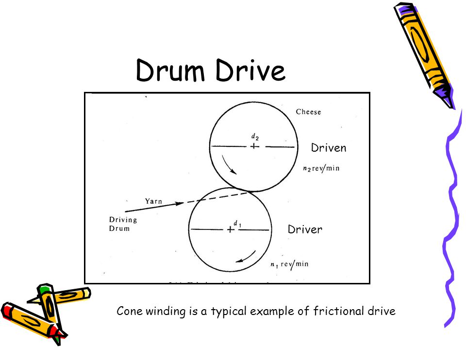 Drum drive Figure 1 shows the cheese sits on top of the drum (driven).