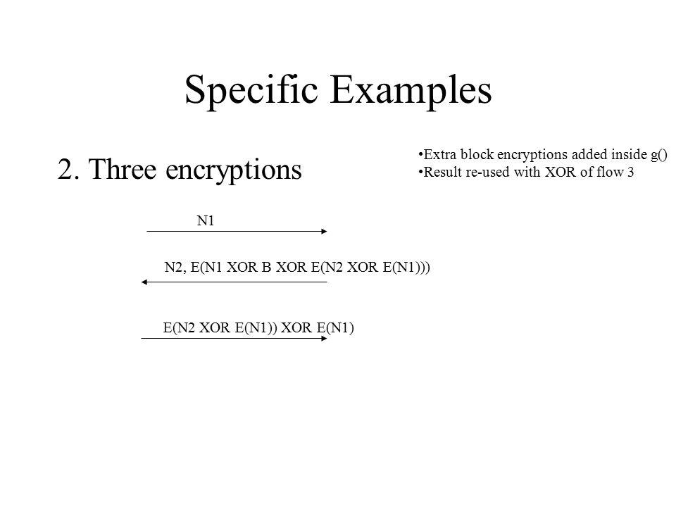 Specific Examples 2.