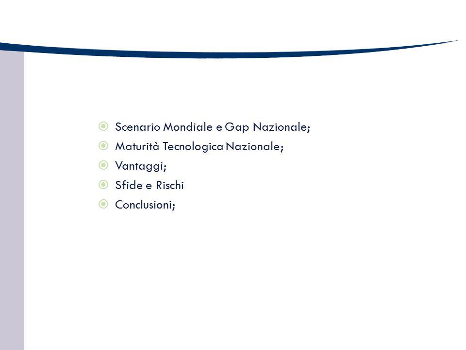  Scenario Mondiale e Gap Nazionale;  Maturità Tecnologica Nazionale;  Vantaggi;  Sfide e Rischi  Conclusioni;