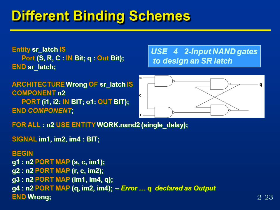 2-23 Different Binding Schemes Entity sr_latch IS Port (S, R, C : IN Bit; q : Out Bit); END sr_latch; ARCHITECTURE Wrong OF sr_latch IS COMPONENT n2 PORT (i1, i2: IN BIT; o1: OUT BIT); END COMPONENT; FOR ALL : n2 USE ENTITY WORK.nand2 (single_delay); SIGNAL im1, im2, im4 : BIT; BEGIN g1 : n2 PORT MAP (s, c, im1); g2 : n2 PORT MAP (r, c, im2); g3 : n2 PORT MAP (im1, im4, q); g4 : n2 PORT MAP (q, im2, im4); -- Error … q declared as Output END Wrong; Entity sr_latch IS Port (S, R, C : IN Bit; q : Out Bit); END sr_latch; ARCHITECTURE Wrong OF sr_latch IS COMPONENT n2 PORT (i1, i2: IN BIT; o1: OUT BIT); END COMPONENT; FOR ALL : n2 USE ENTITY WORK.nand2 (single_delay); SIGNAL im1, im2, im4 : BIT; BEGIN g1 : n2 PORT MAP (s, c, im1); g2 : n2 PORT MAP (r, c, im2); g3 : n2 PORT MAP (im1, im4, q); g4 : n2 PORT MAP (q, im2, im4); -- Error … q declared as Output END Wrong; USE 4 2-Input NAND gates to design an SR latch