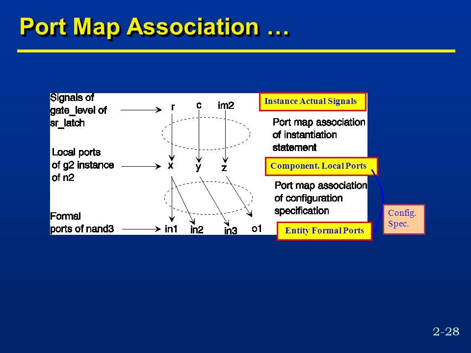 2-28 Port Map Association … Instance Actual Signals Component. Local Ports Entity Formal Ports Config. Spec.