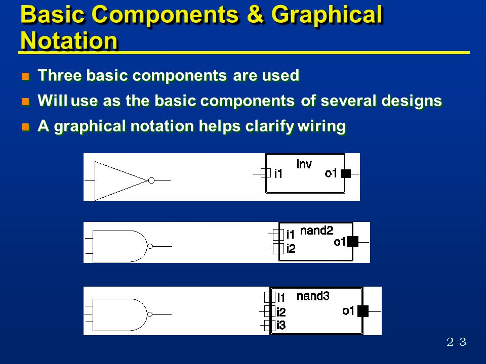 2-3 Basic Components & Graphical Notation n Three basic components are used n Will use as the basic components of several designs n A graphical notation helps clarify wiring n Three basic components are used n Will use as the basic components of several designs n A graphical notation helps clarify wiring