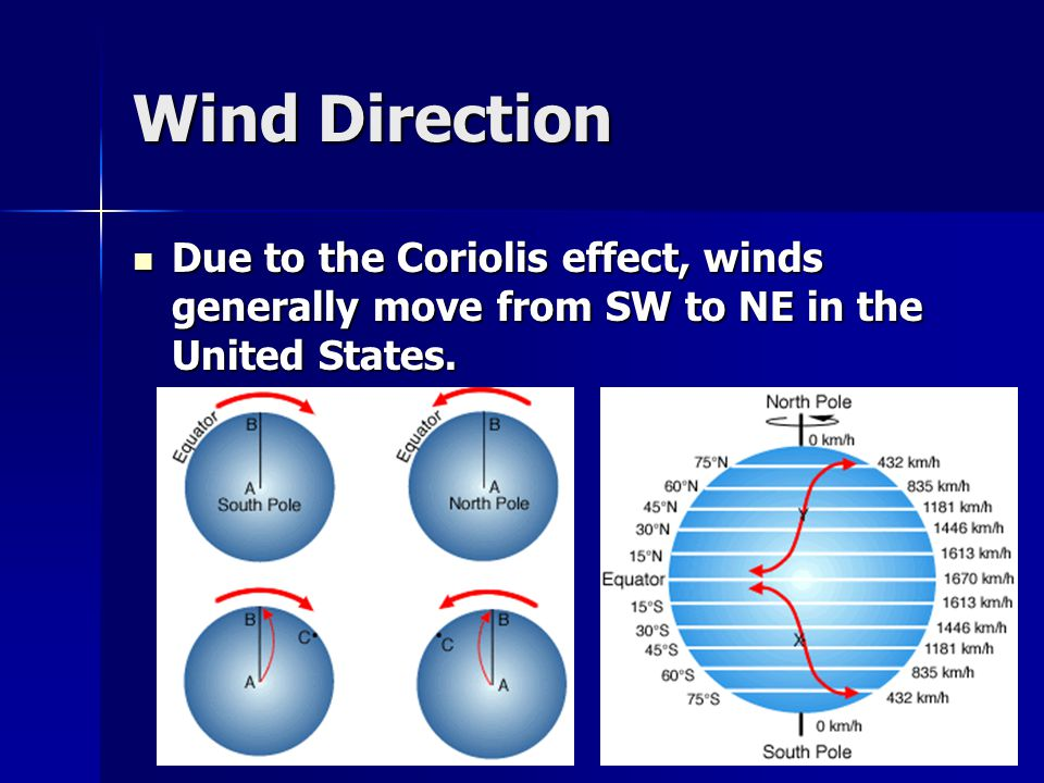 Wind Direction Due to the Coriolis effect, winds generally move from SW to NE in the United States.