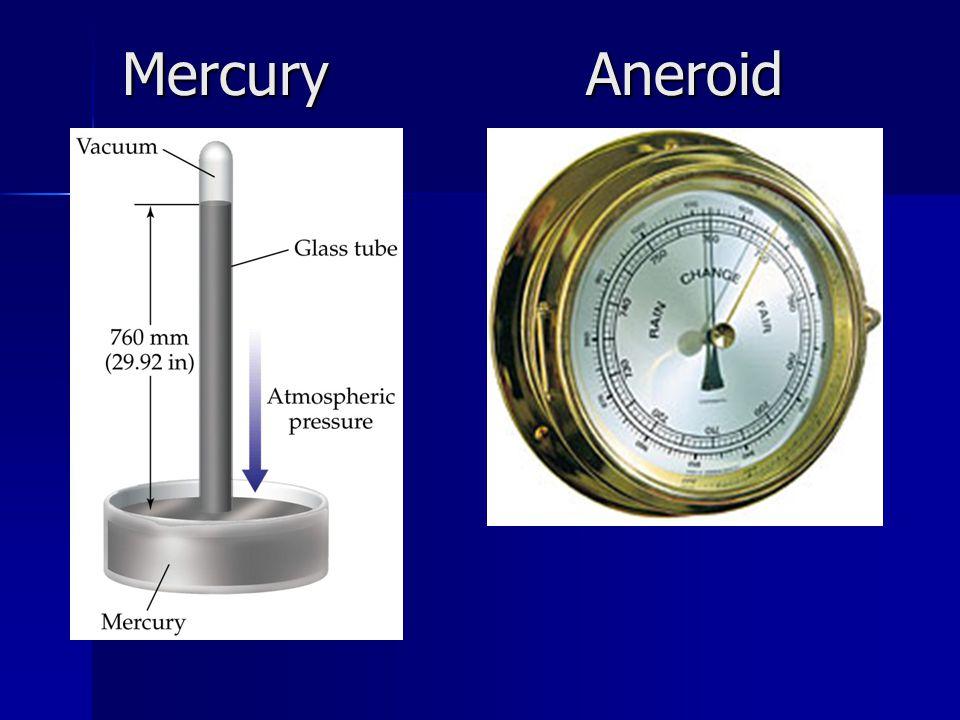 Mercury Aneroid