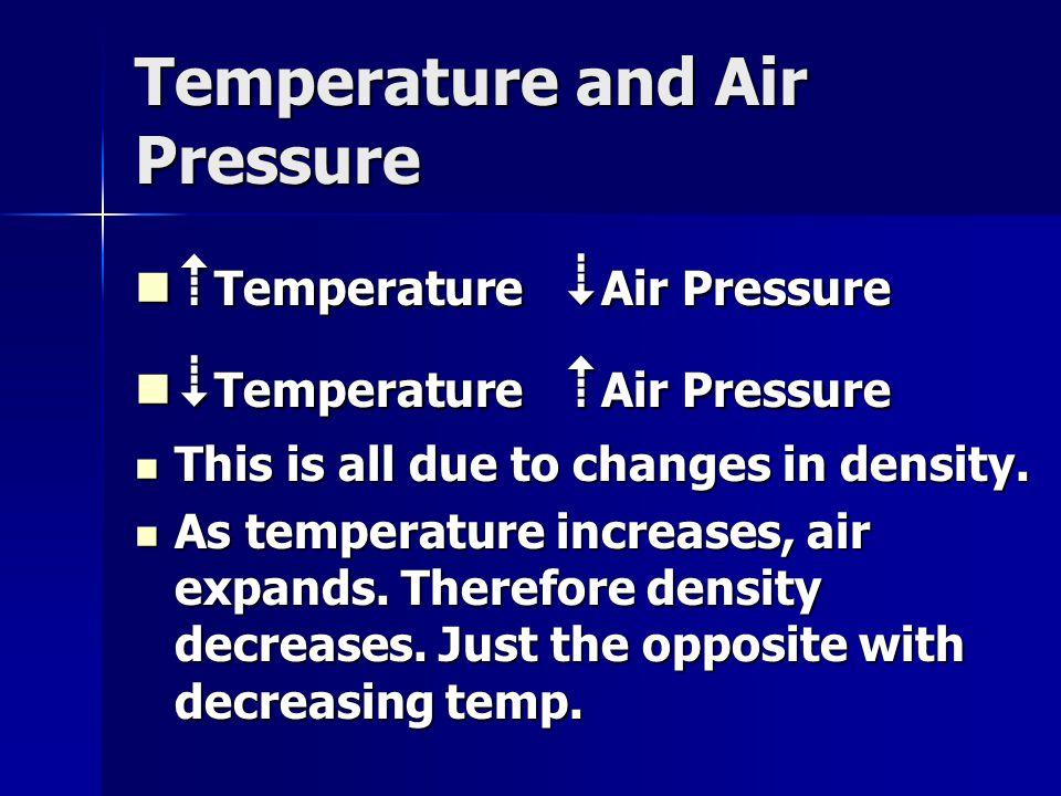 Effect of Water Vapor on Air Pressure N 2 molecular weight = 14 N 2 molecular weight = 14 O 2 molecular weight = 16 O 2 molecular weight = 16 H 2 O molecular weight = 10 H 2 O molecular weight = 10