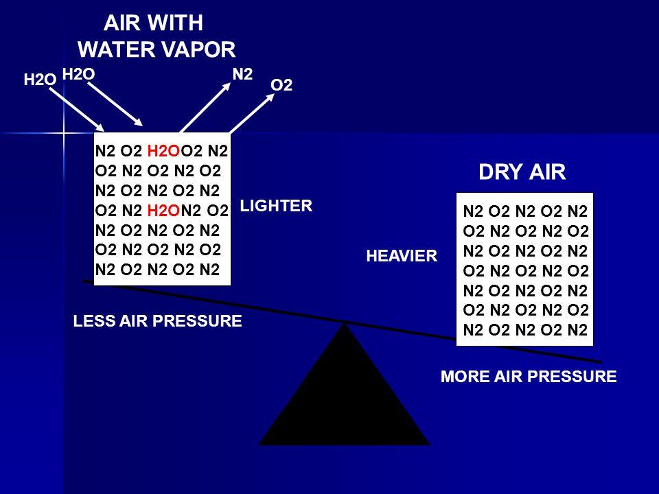 Altitude and Air Pressure  Altitude  Air Pressure & Density  Altitude  Air Pressure & Density  Altitude  Air Pressure & Density  Altitude  Air Pressure & Density  So what's the BIG idea.