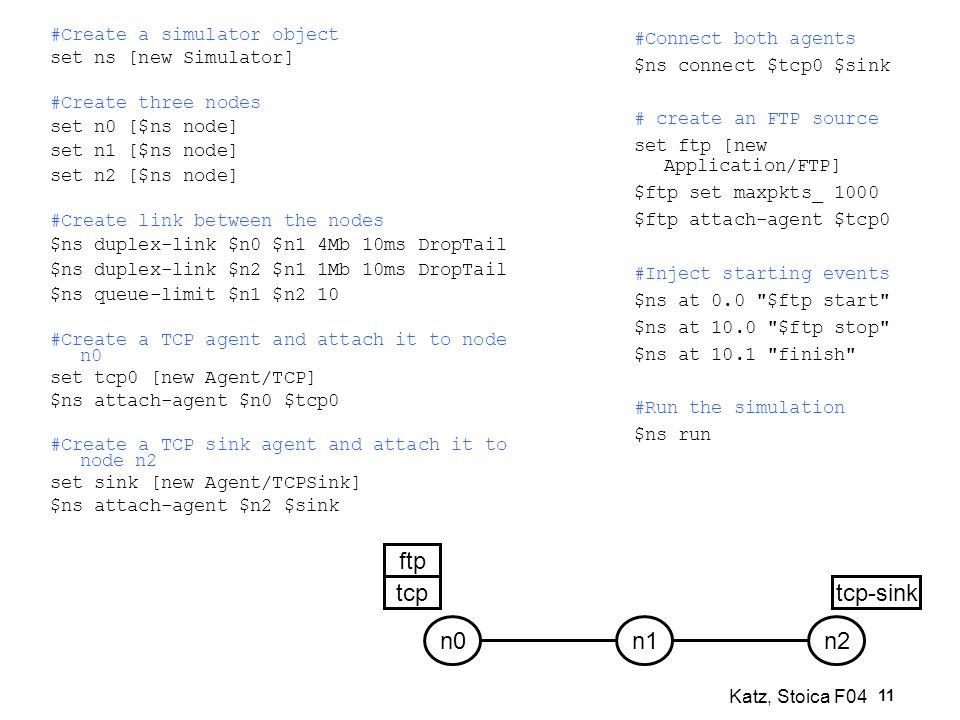 Katz, Stoica F04 11 Example n0n1 ftp tcp #Create a simulator object set ns [new Simulator] #Create three nodes set n0 [$ns node] set n1 [$ns node] set