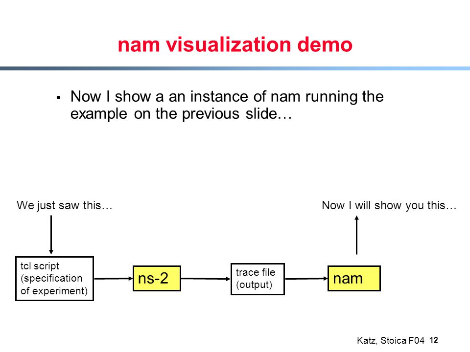 Katz, Stoica F04 12 nam visualization demo  Now I show a an instance of nam running the example on the previous slide… tcl script (specification of e