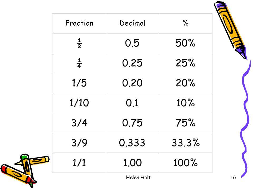 Helen Holt16 FractionDecimal% ½0.550% ¼0.2525% 1/50.2020% 1/100.110% 3/40.7575% 3/90.33333.3% 1/11.00100%