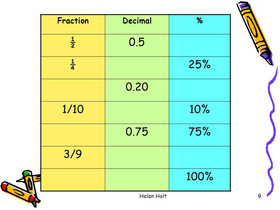 Helen Holt9 FractionDecimal% ½0.5 ¼25% 0.20 1/1010% 0.7575% 3/9 100%