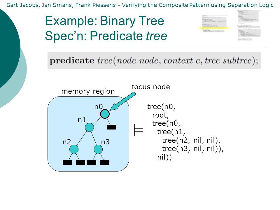 Bart Jacobs, Jan Smans, Frank Piessens - Verifying the Composite Pattern using Separation Logic Example: Binary Tree Spec'n: Predicate tree n0 n1 n2 n3 memory region tree(n0, root, tree(n0, tree(n1, tree(n2, nil, nil), tree(n3, nil, nil)), nil)) focus node