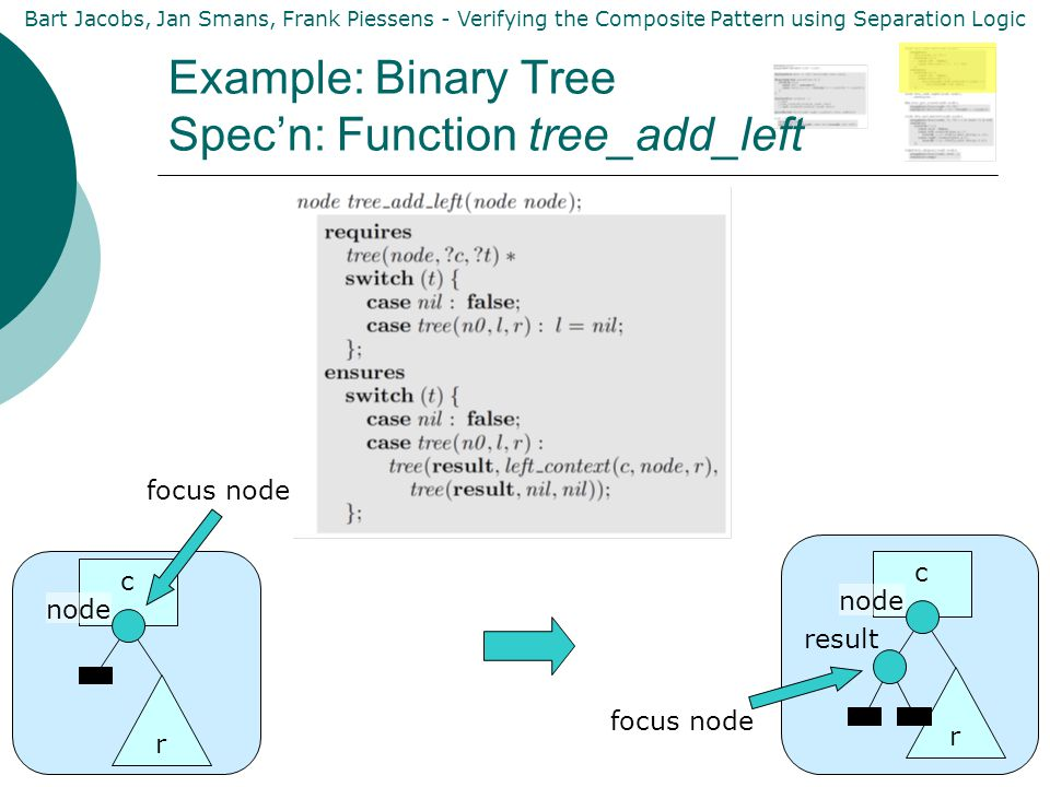 Bart Jacobs, Jan Smans, Frank Piessens - Verifying the Composite Pattern using Separation Logic c Example: Binary Tree Spec'n: Function tree_add_left