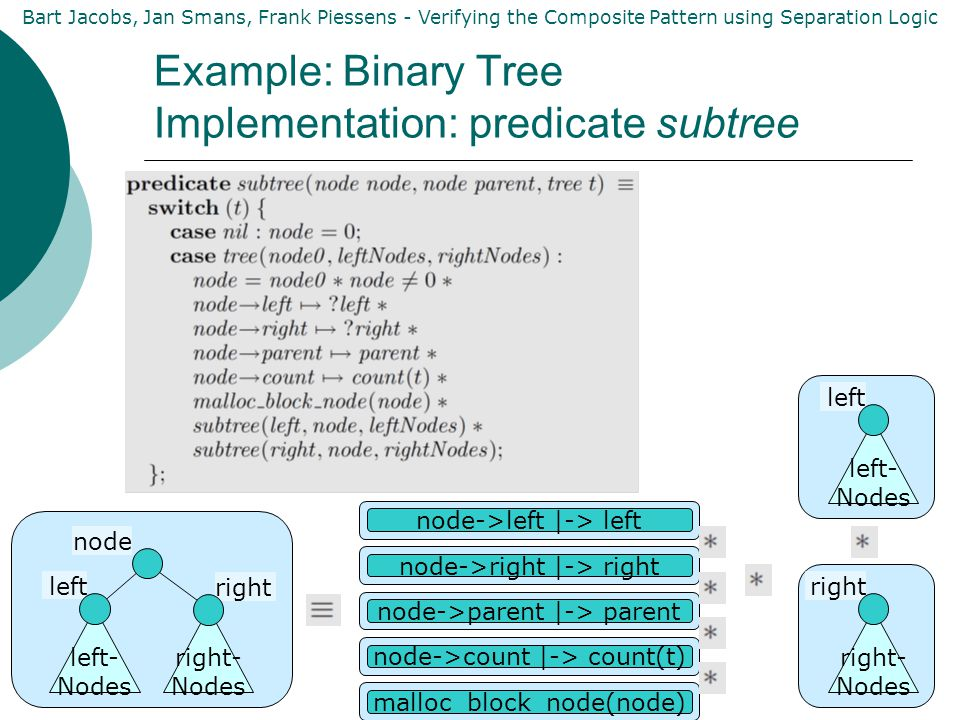 Bart Jacobs, Jan Smans, Frank Piessens - Verifying the Composite Pattern using Separation Logic Example: Binary Tree Implementation: predicate subtree left left- Nodes right- Nodes node right node->left |-> left node->right |-> right node->parent |-> parent node->count |-> count(t) malloc_block_node(node) left left- Nodes right right- Nodes